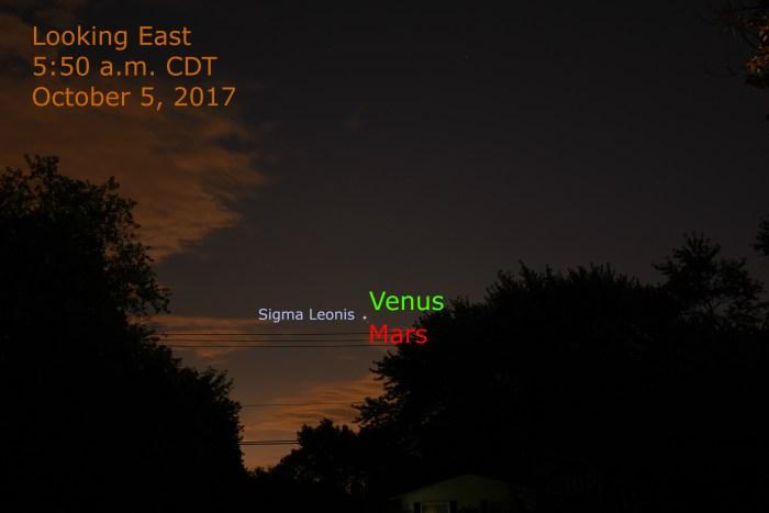 Venus - Mars Conjunction October 5, 2017