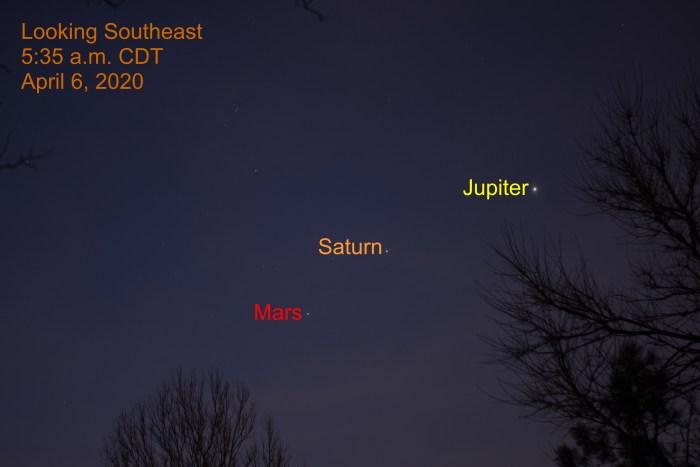 Jupiter, Saturn, and Mars, April 6, 2020