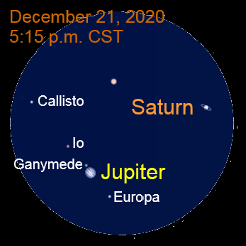 Telescope view of Jupiter and Saturn, December 21, 2020