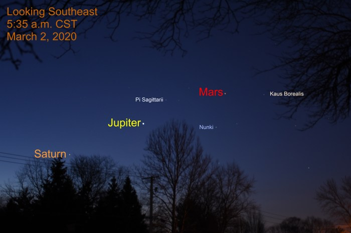 Jupiter, Mars, and Saturn on March 2, 2020