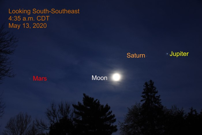 The moon with Jupiter, Saturn, and Mars, May 13, 2020
