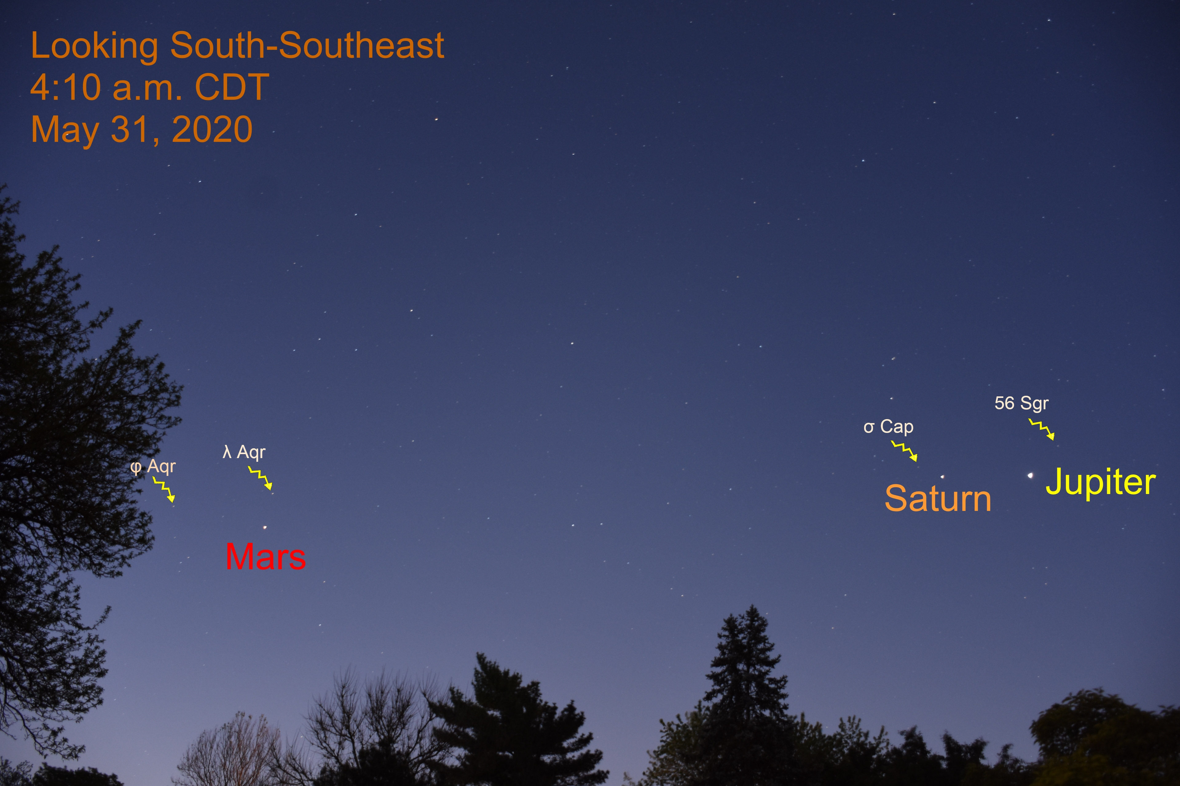 Jupiter, Mars, Saturn, May 31, 2020