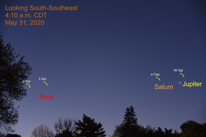 Jupiter, Mars, Saturn, May 31, 2020