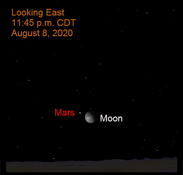 Mars and Moon, August 8, 2020
