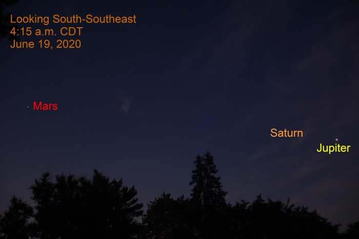 Mars, Saturn, and Jupiter before sunrise, June 19, 2020
