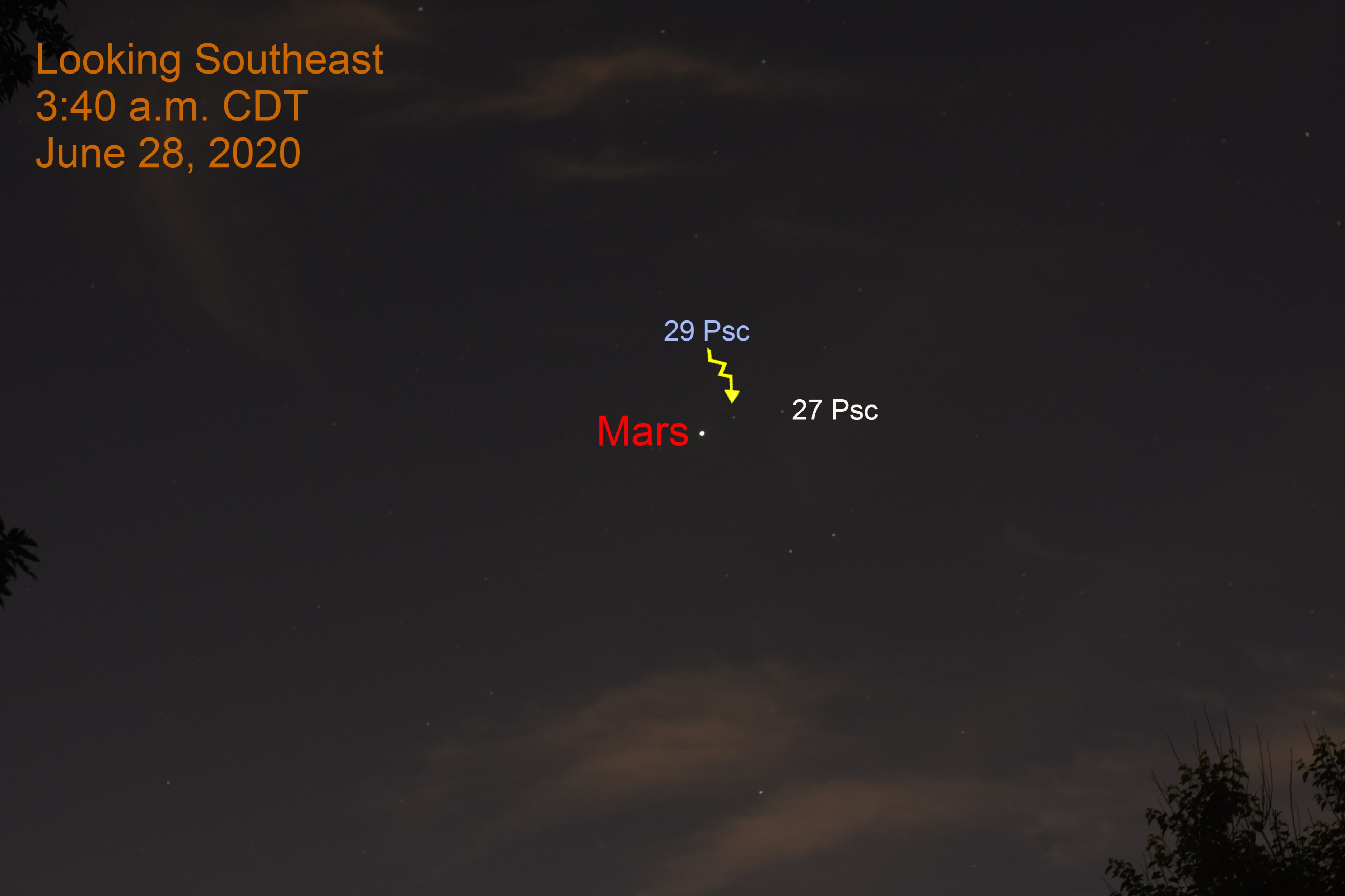 Mars in Pisces, June 28, 2020