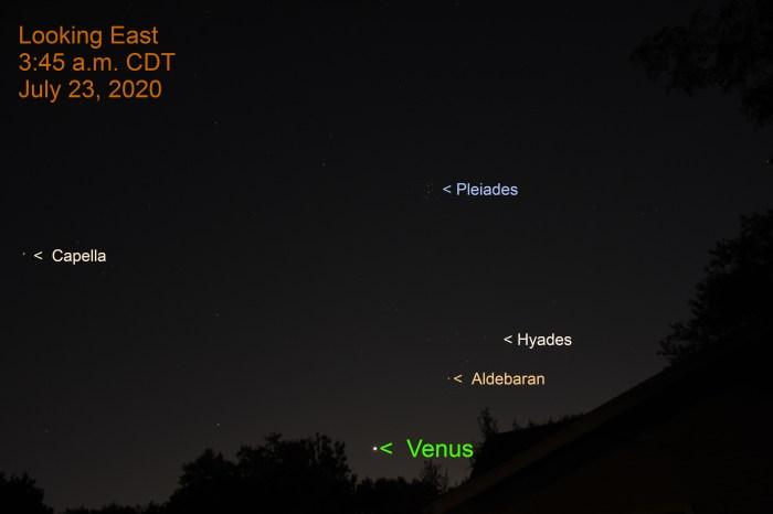 Venus and Taurus, July 23, 2020