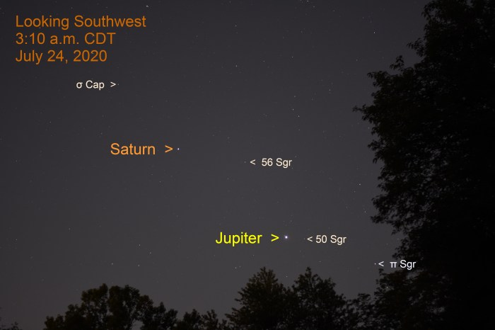 Jupiter and Saturn in Sagittarius, July 24, 2020