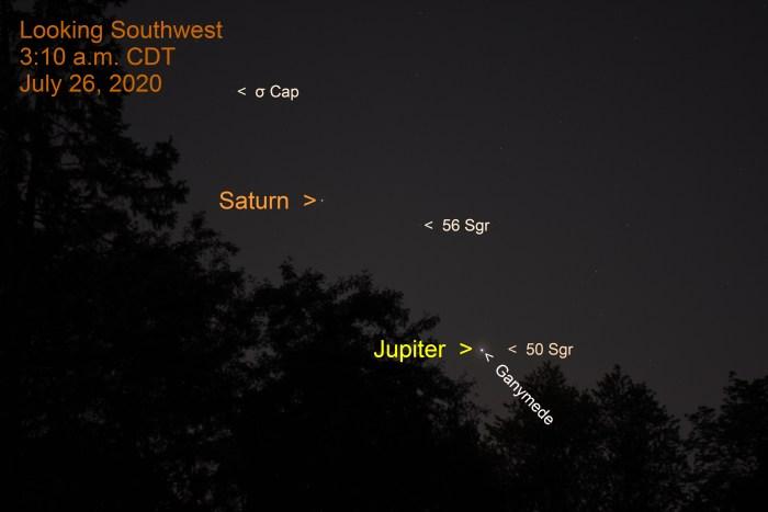 Jupiter and Saturn. July 26, 2020