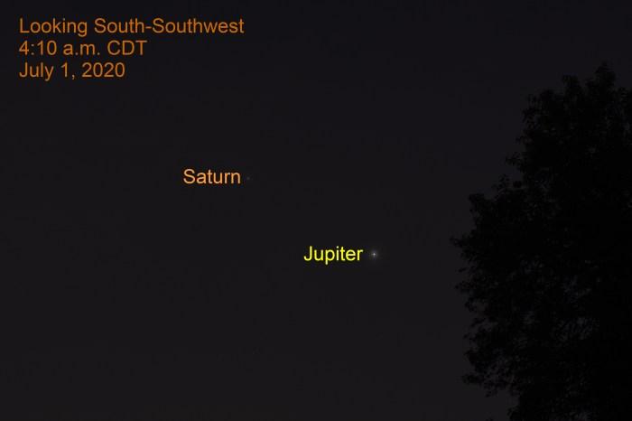 Jupiter and Saturn, July 1, 2020