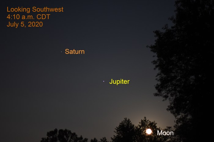 Moon, Jupiter, Saturn, July 5, 2020