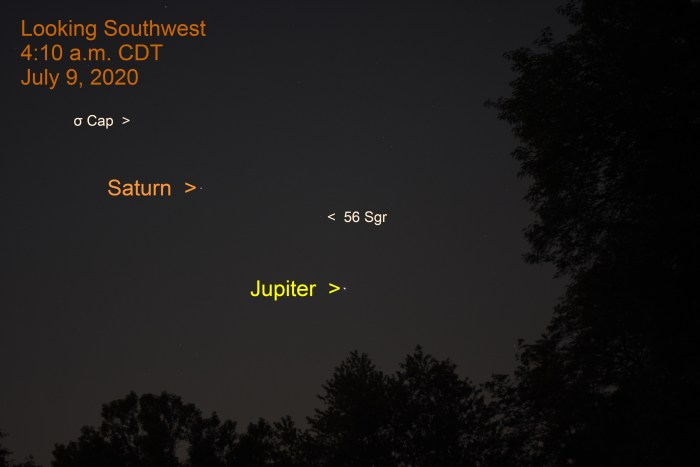 Jupiter and Saturn, July 9, 2020
