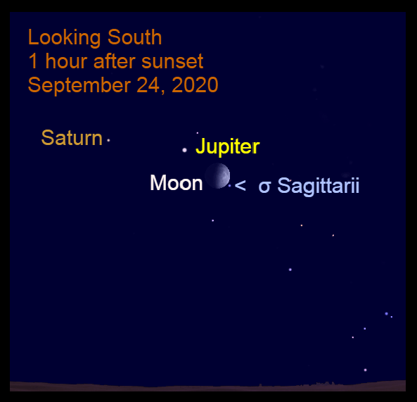 Moon, Jupiter, Saturn, September 24, 2020