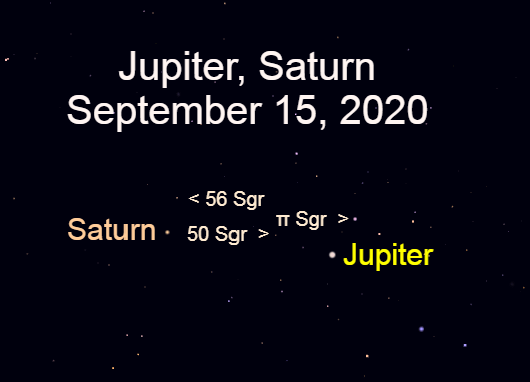 Chart for Jupiter and Saturn, September 2020