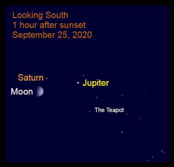 Saturn, Moon, Jupiter, September 25, 2020