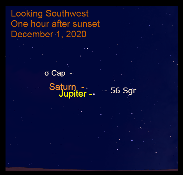 Jupiter and Saturn in Sagittarius, December 1, 2020.