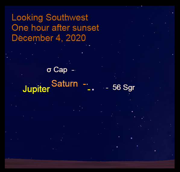 Jupiter and Saturn, December 4, 2020