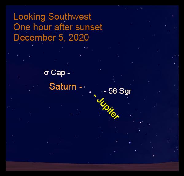 Jupiter and Saturn, December 5, 2020