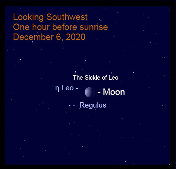 Moon in Leo, December 6, 2020