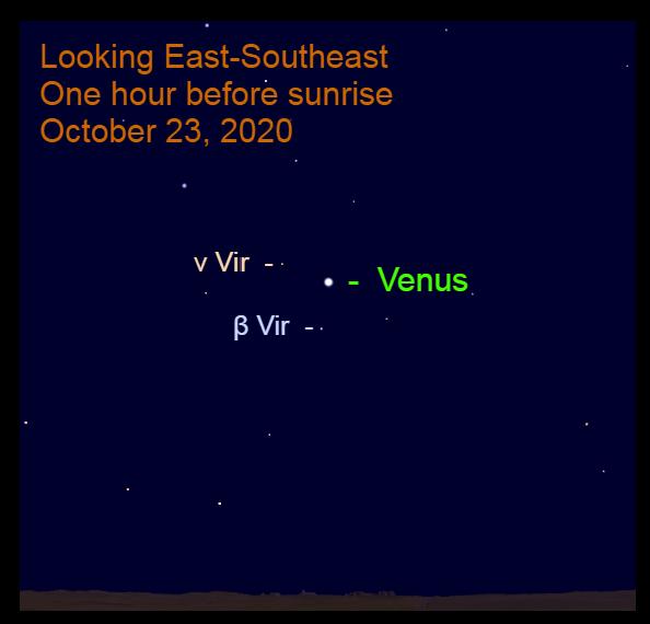 The moon, Jupiter, and Saturn, October 23, 2020