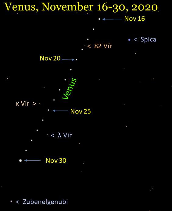 Venus in Virgo, November 16-30, 2020