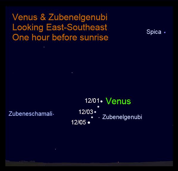 Venus in Libra, December 2020