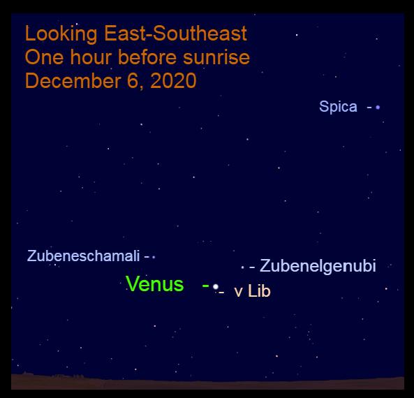 Venus in Libra, December 6, 2020