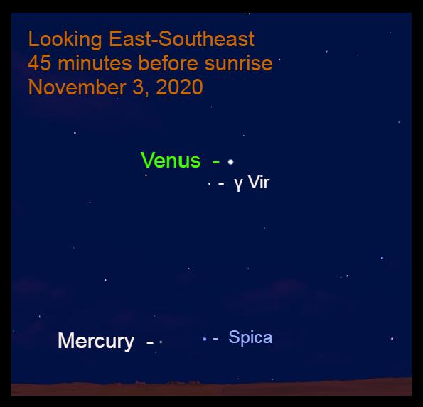 Venus and Mercury, November 3, 2020