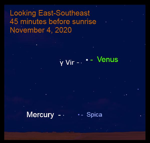 Venus and Mercury, November 4, 2020