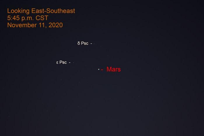 Mars in Pisces, November 11, 2020