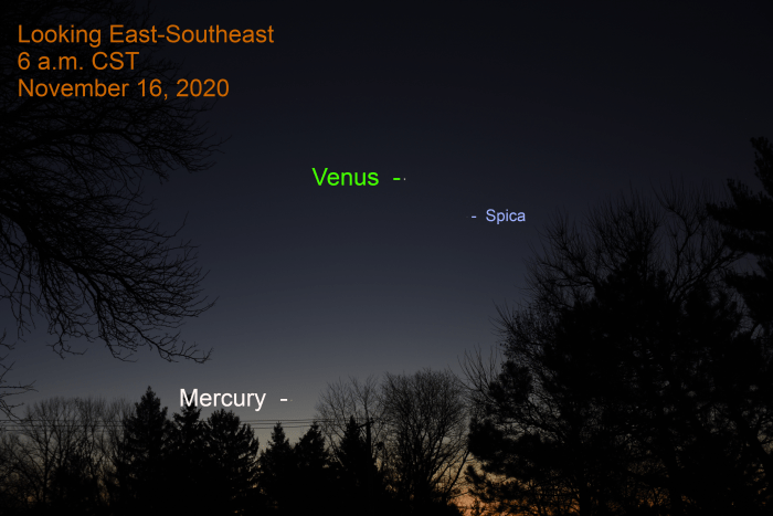 Venus, Mercury, Moon, Spica, November 16, 2020