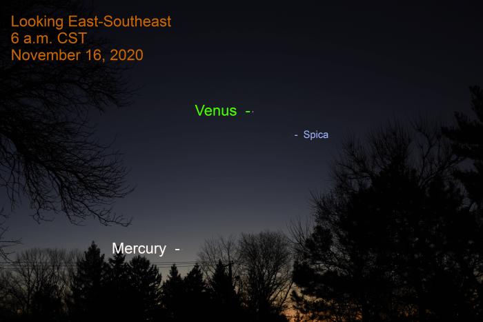 Venus, Mercury, Moon, Spica, November 16, 2020