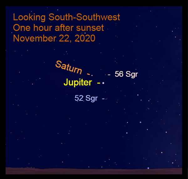 Jupiter and Saturn, November 22, 2020