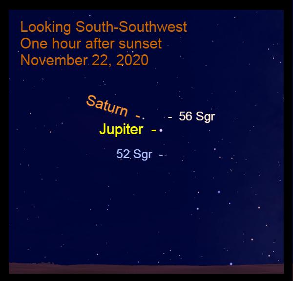 Jupiter and Saturn, November 22, 2020