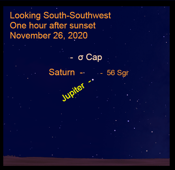 Great Conjunction, 25 days away. Jupiter and Saturn, November 26, 2020
