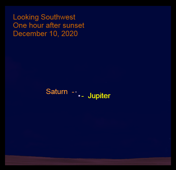 Jupiter and Saturn, December 10, 2020. Great Conjunction in 11 days. Planet alignment.