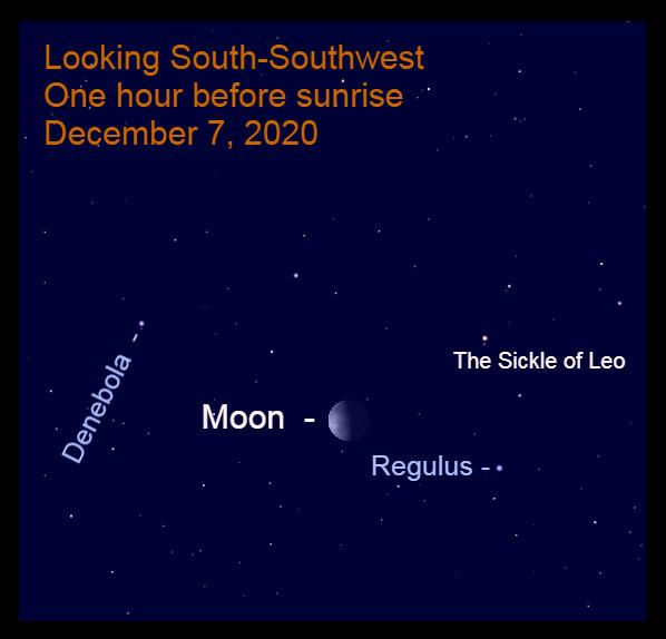 Moon in Leo, December 7, 2020