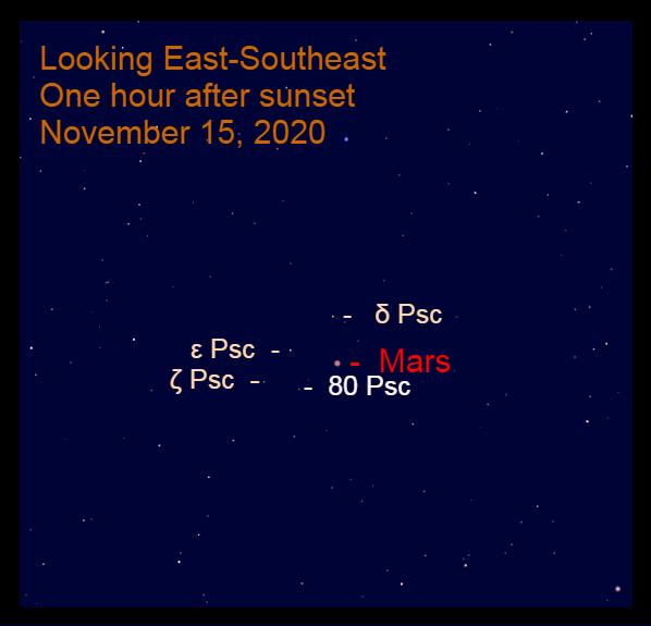 Mars in Pisces, November 15, 2020