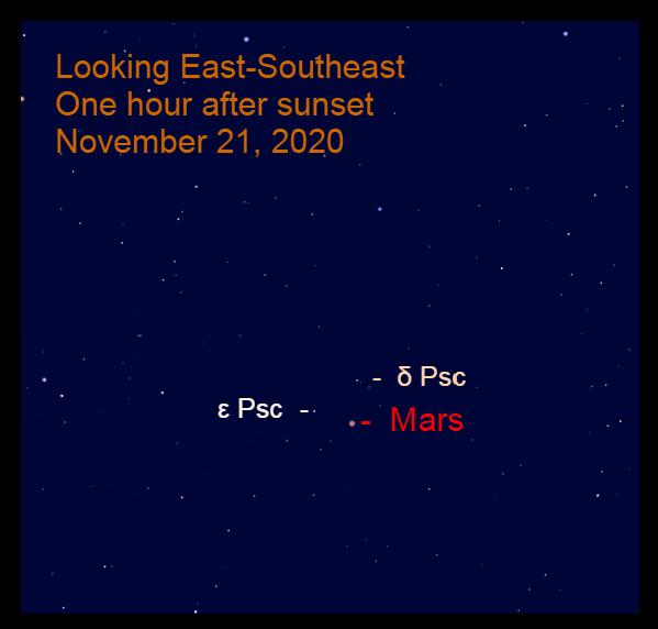 Mars in Pisces, November 21, 2020