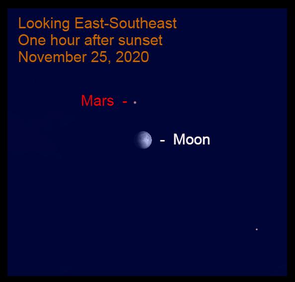 Mars and Moon, November 25, 2020