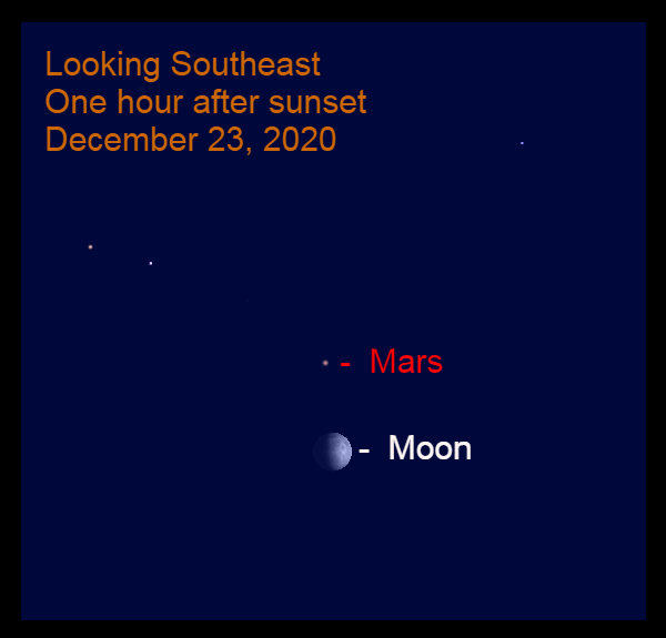 Mars and the moon, December 23, 2020