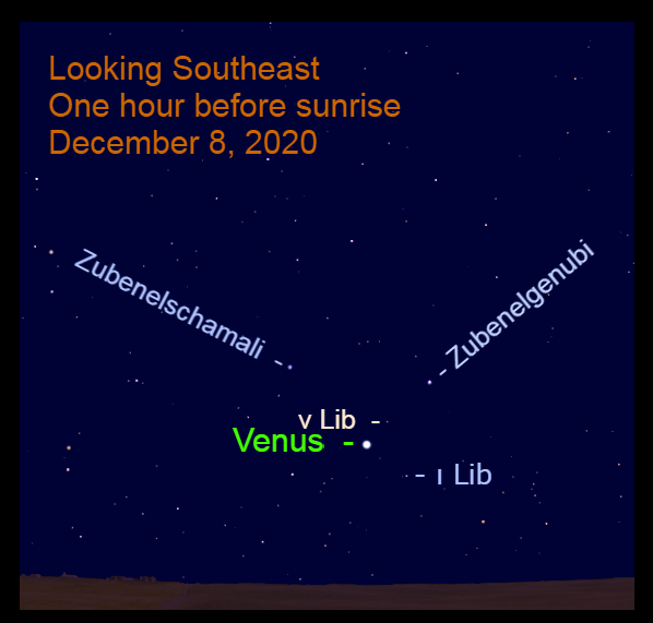 Venus in Libra, December 8, 2020