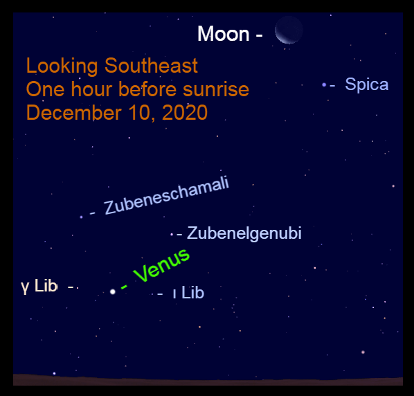 Moon near Spica, Venus in Libra, December 10, 2020
