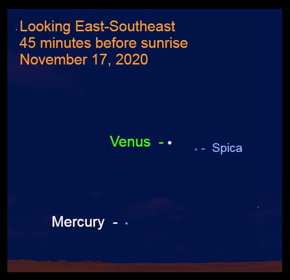 Mercury and Venus, November 17, 2020