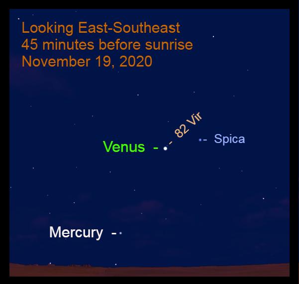 Venus, Mercury, Spica, November 18, 2020