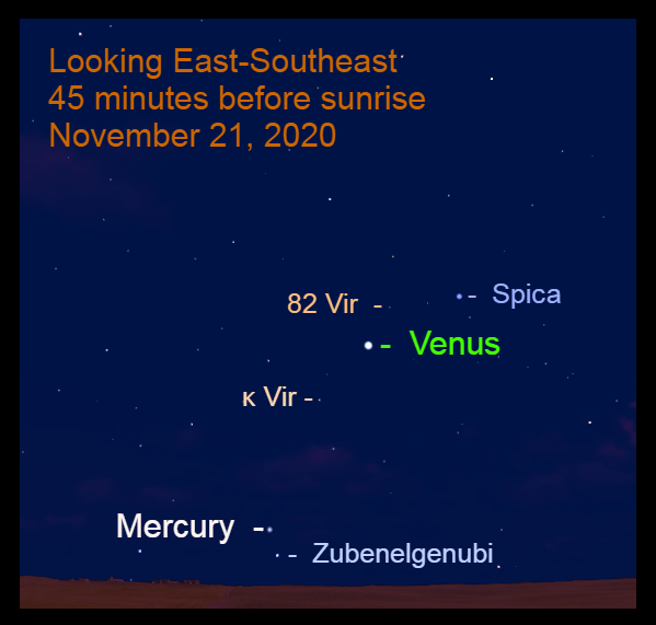 Venus and Mercury, November 21, 2020