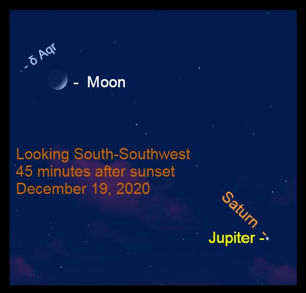 Jupiter, Saturn, Moon, December 19, 2020