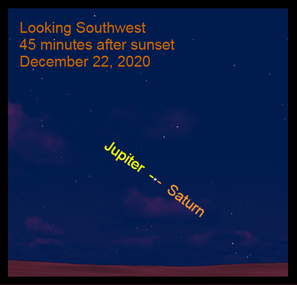 Jupiter and Saturn, December 22, 2020