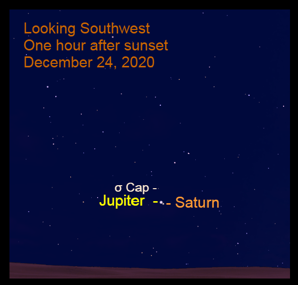 Jupiter and Saturn, December 24, 2020