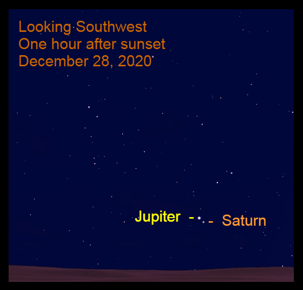 Jupiter and Saturn, December 28, 2020. Great Conjunction one week ago. Jupiter dances away from Saturn. The planets align.